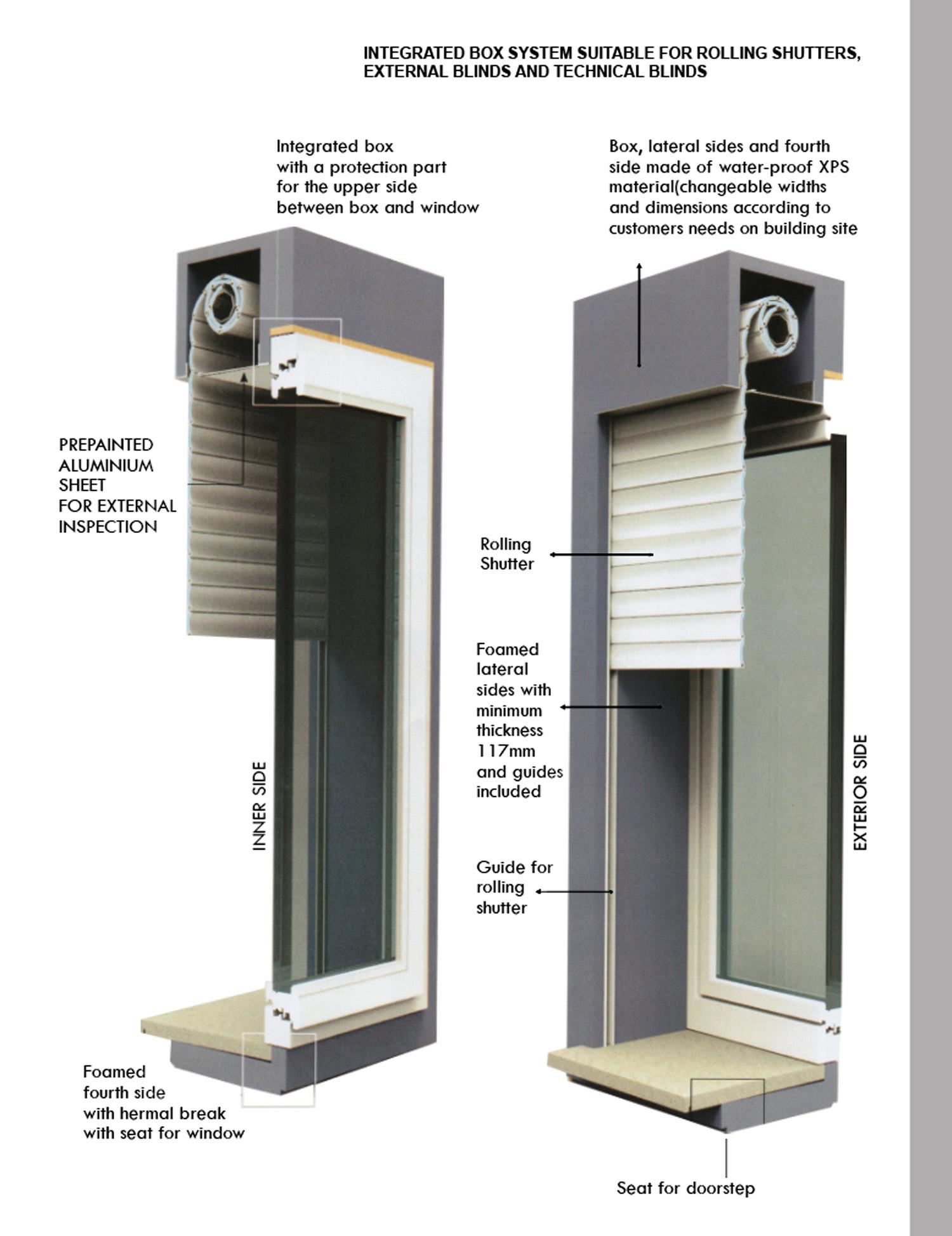 Integrated Box System Window Rolling Shutters Alnisr